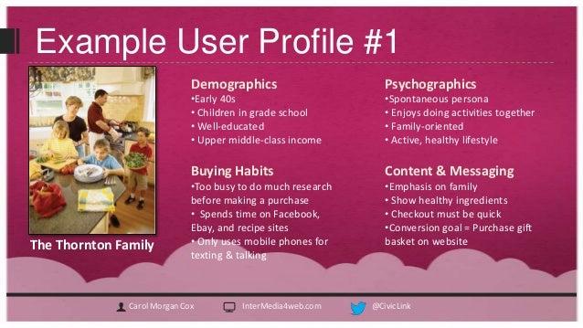 Creating Customer Profiles – Customer Profile