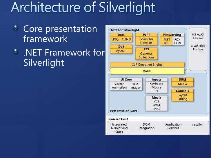 clr execution engine for net framework