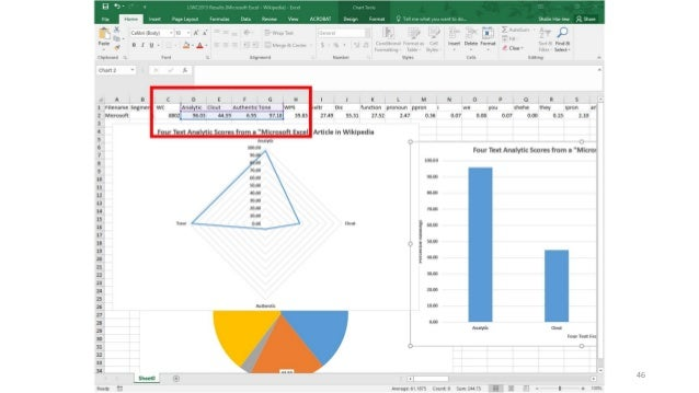 Creating Effective Data Visualizations in Excel 2016: Some Basics