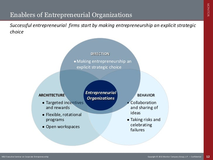 entrepreneurial hierarchical structures Request pdf on researchgate | the entrepreneurial journey as an emergent hierarchical system of artifact-creating processes | entrepreneurial 'process' perspectives explain the events of an .