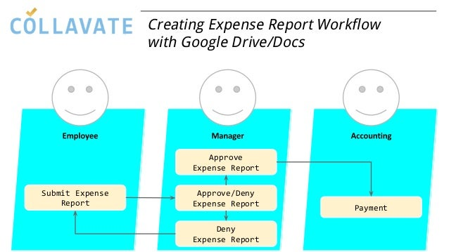 Expense Report Workflow With Google Docs