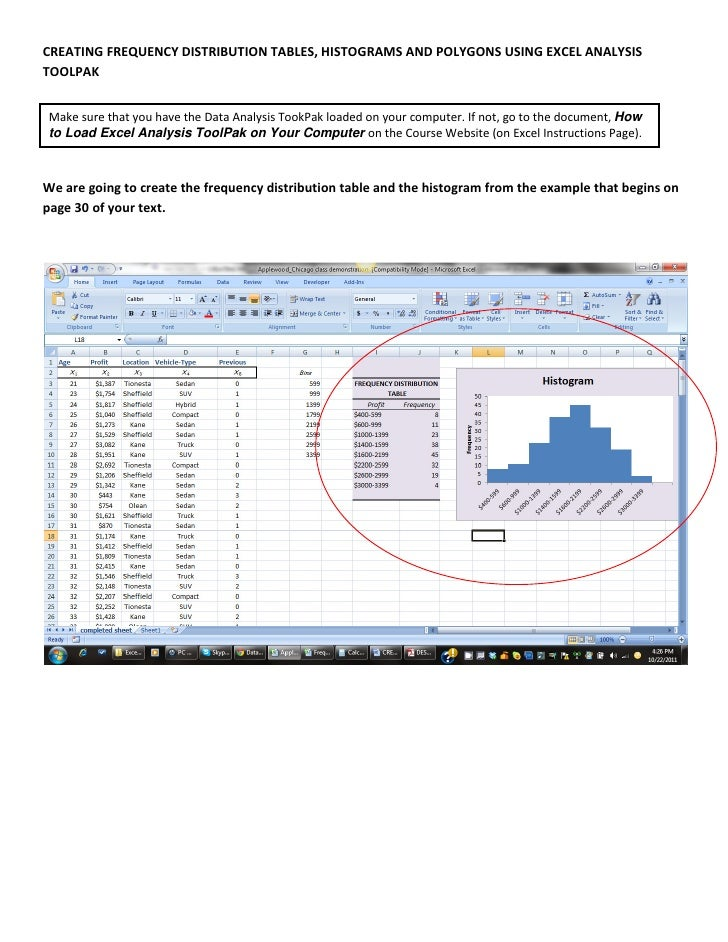 Creating frequency distribution table histograms and polygons using – Frequency Table Worksheet