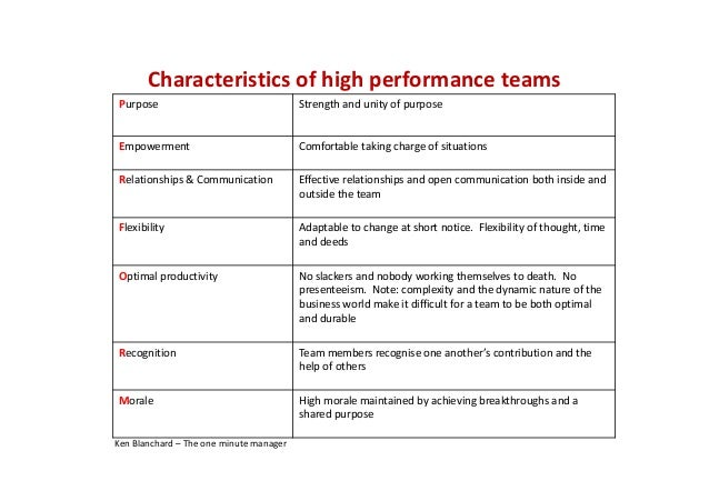 creating high performance team Building high-performance teams course by:  learn about the seven elements of a high-performance team,  creating the high-performing virtuous circle.