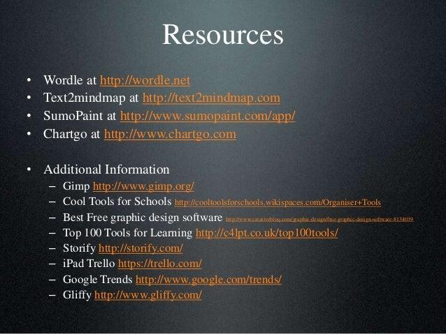 UT Austin Canvas Learning Management System