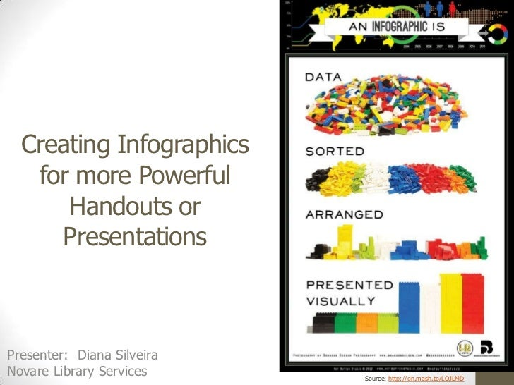 Creating Infographics   for more Powerful      Handouts or     PresentationsPresenter: Diana SilveiraNovare Library Servic...