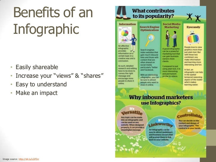 Creating infographics for more powerful handouts or presentation augu…
