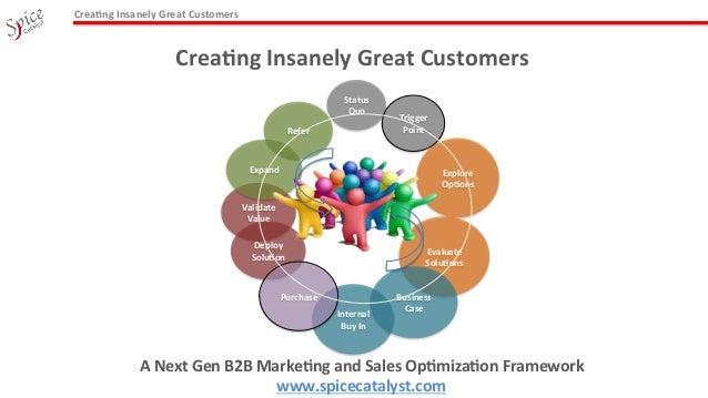 Crea%ng Insanely Great Customers Crea%ng Insanely Great Customers A Next Gen B2B Marke%ng and ...
