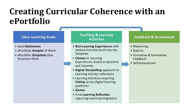 Creating Learning Coherence With An Eportfolio - E portfolio templates
