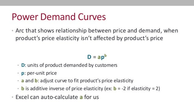 Pricing Analytics Creating Linear Power Demand Curves