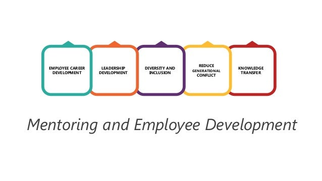 employees development Our employee development company policy refers to the company's learning and development programs and activities in the modern competitive environment, employees need to replenish their knowledge and acquire new skills to do their jobs better this will benefit both them and the company we want.