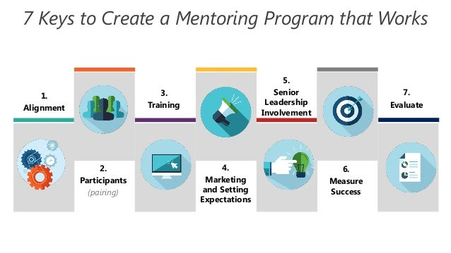 How To Create A Mentoring Program That Works Webinar 08