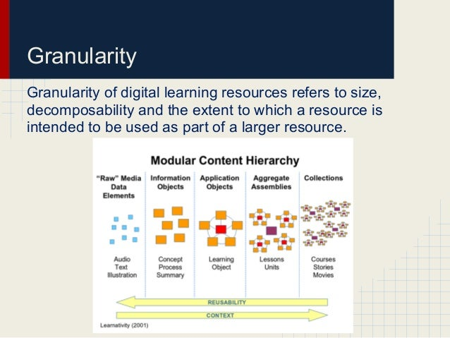 GranularityGranularity of digital learning resources refers to size,decomposability and the extent to which a resource isi...