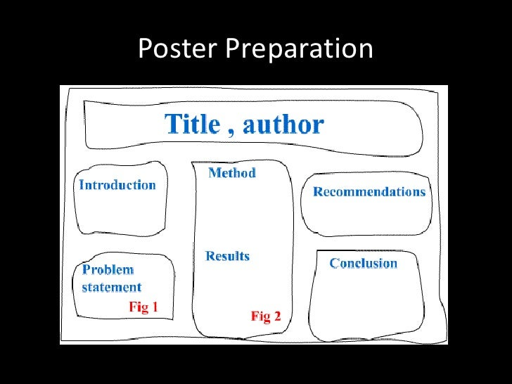 how to create poster presentation