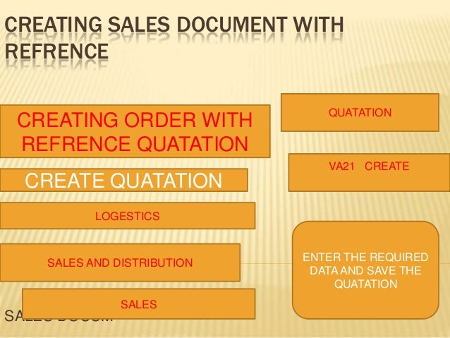 CREATING SALES DOCUMENT WITHREFRENCE                                QUATATION CREATING ORDER WITH REFRENCE QUATATION      ...