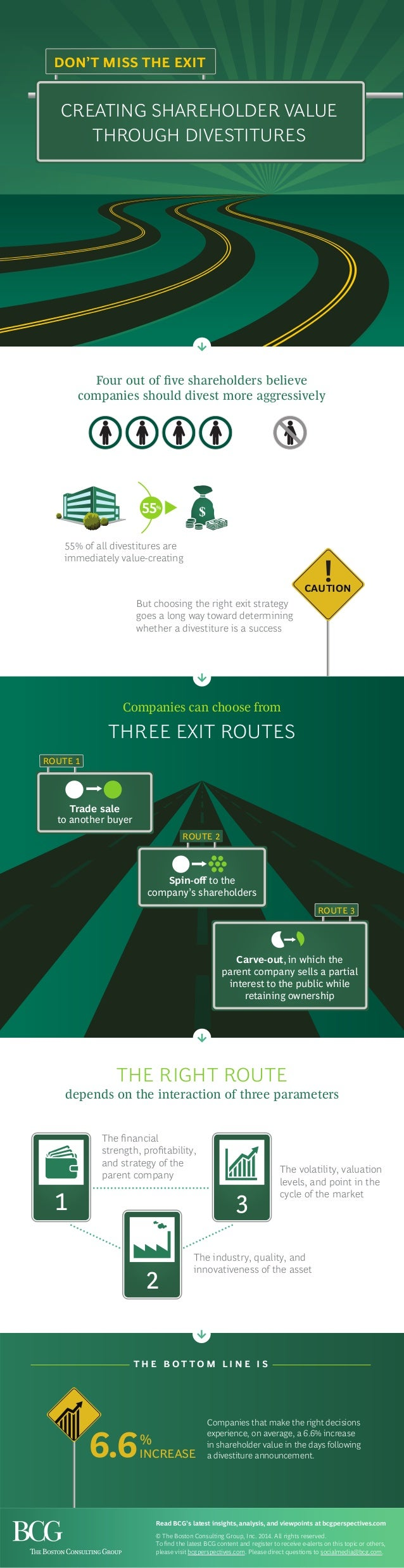 DON'T MISS THE EXIT CREATING SHAREHOLDER VALUE THROUGH DIVESTITURES Spin-off to the company's shareholders ROUTE 2 ROUTE 3 ...