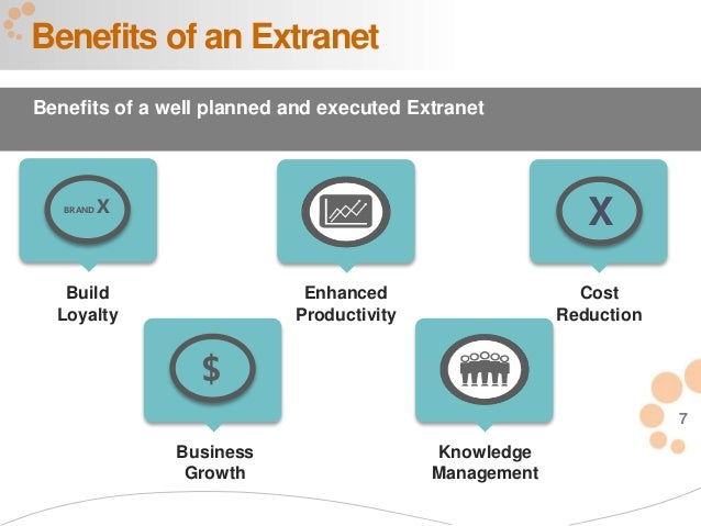extranet creates competitive advantages for companies essay Accelerate business performance using netsuite cloud erp  companies in a broad range of industries—from wholesale  when you add up these advantages,.