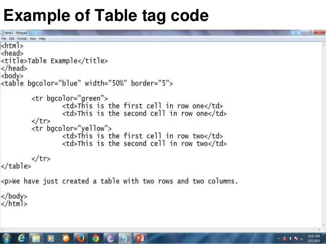 Creating table - Html code for creating table ...