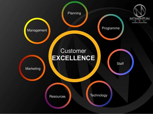 Creating the fitness club excellence blueprint more customers staying longer buying more services 3 customer excellence management planning programme malvernweather Gallery