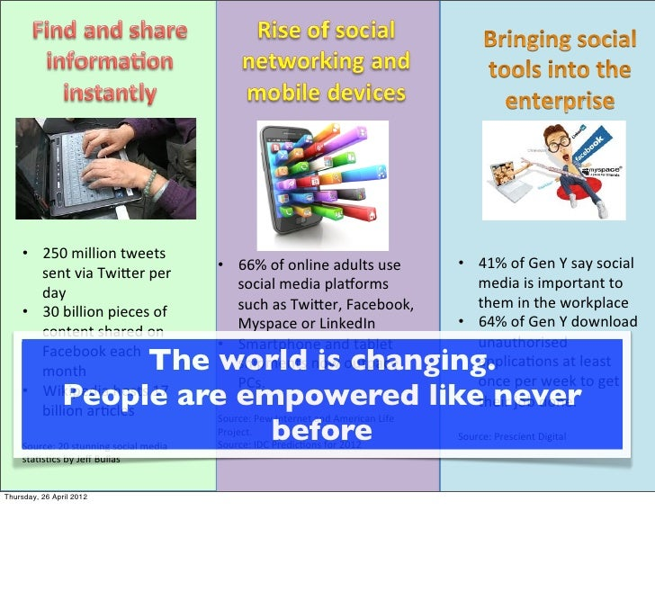 Creating the conditions for social business Slide 3