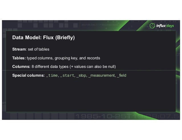 Creating the PromQL Transpiler for Flux by Julius Volz, Co-Founder   …