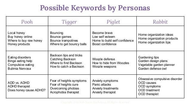 Let's Find Even More Keyword Options with KW Finder