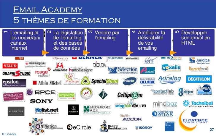 Email Academy       5 thèmes de formation 1                     2                                          3              ...
