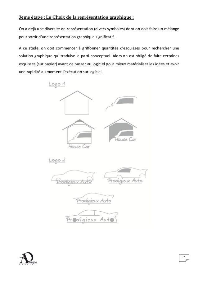 Creation de logo pratique Slide 2