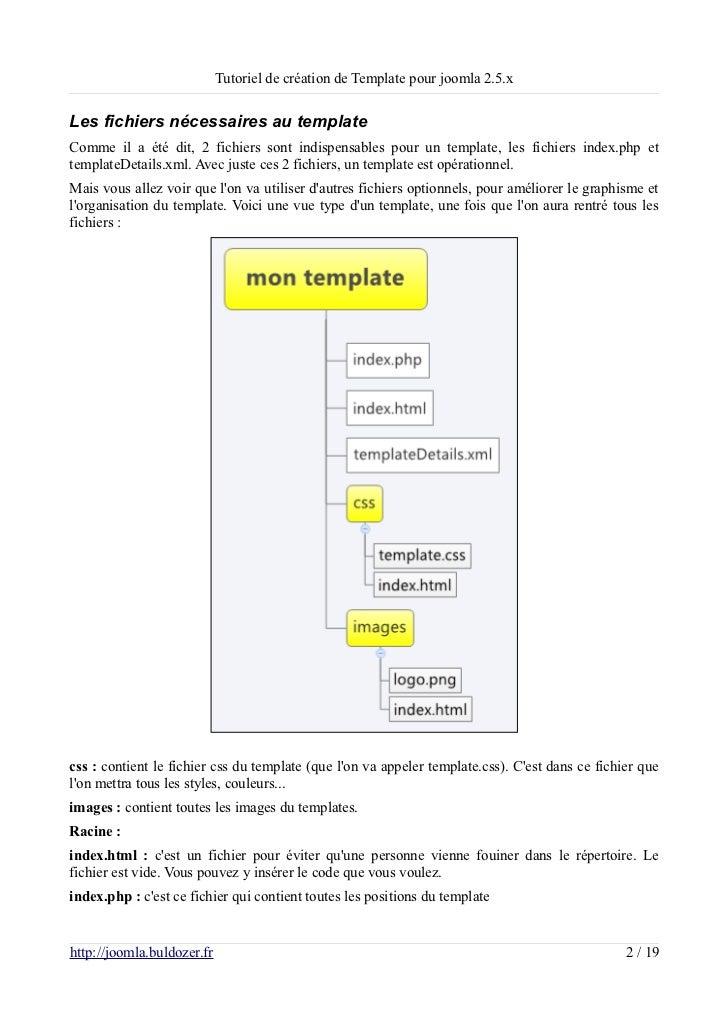 Tutoriel de création de Template pour joomla 2.5.xLes fichiers nécessaires au templateComme il a été dit, 2 fichiers sont ...