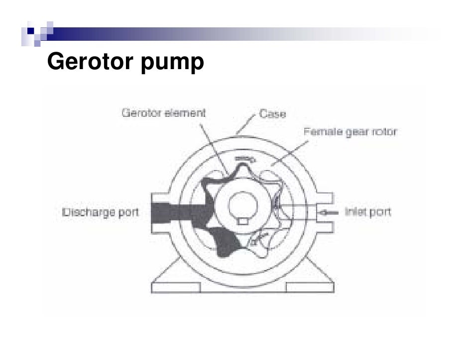 creation of fluid flow pump