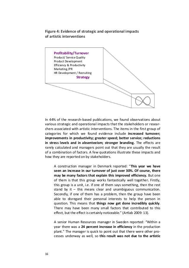 16Figure4:EvidenceofstrategicandoperationalimpactsofartisticinterventionsIn44%oftheresearch‐basedpubl...