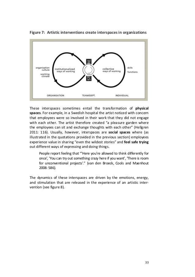 33Figure7:ArtisticinterventionscreateinterspacesinorganizationsThese interspaces sometimes entail the tran...