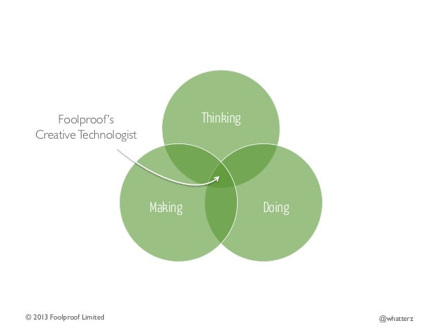 Thinking  Foolproof 's  Creative Technologist   Making  © 2013 Foolproof Limited   Doing  @whatterz