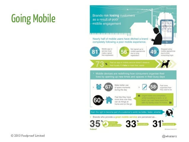 Going Mobile  © 2013 Foolproof Limited   @whatterz