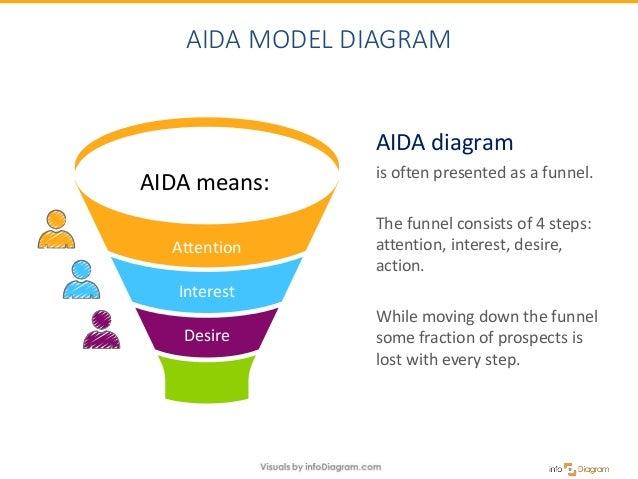 Скачать Программу Aida - фото 9