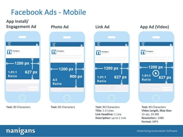 Facebook Mobile and RTB: Creative Best Practices and Ad Specs