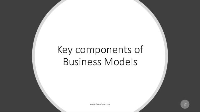 Key components of Business Models 17