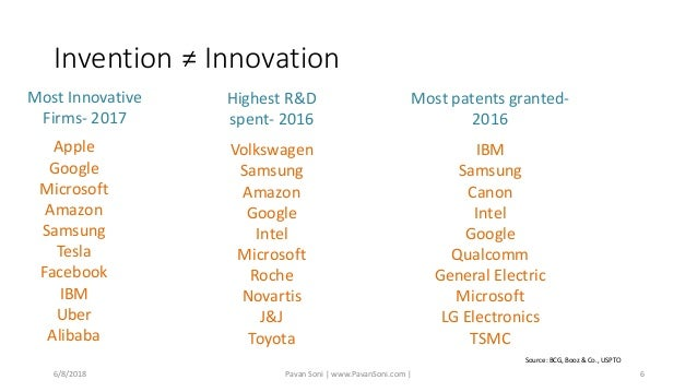 Invention ≠ Innovation 6 Most Innovative Firms- 2017 Highest R&D spent- 2016 Most patents granted- 2016 Volkswagen Samsung...