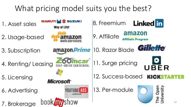 What pricing model suits you the best? 64 1. Asset sales 2. Usage-based 3. Subscription 4. Renting/ Leasing 5. Licensing 6...