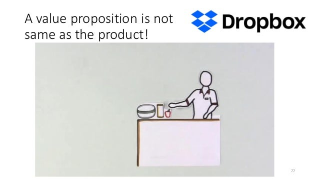 A value proposition is not same as the product! www.PavanSoni.com 77