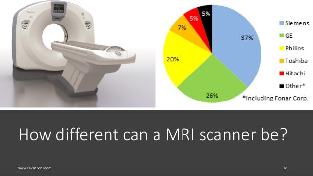 How different can a MRI scanner be? www.PavanSoni.com 78