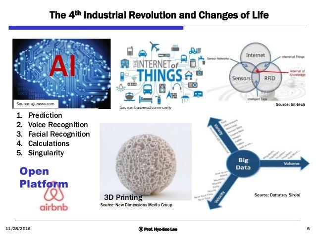 Cuộc cách mạng công nghiệp 4.0 là gì