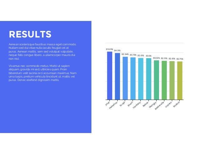 85.29% 84.91% 83.94% 83.78% 83.61% 83.6% 83.02% 82.91% 82.81% 82.75% Arial Helvetica Script Brush Verdana Bebas Georgia Ba...