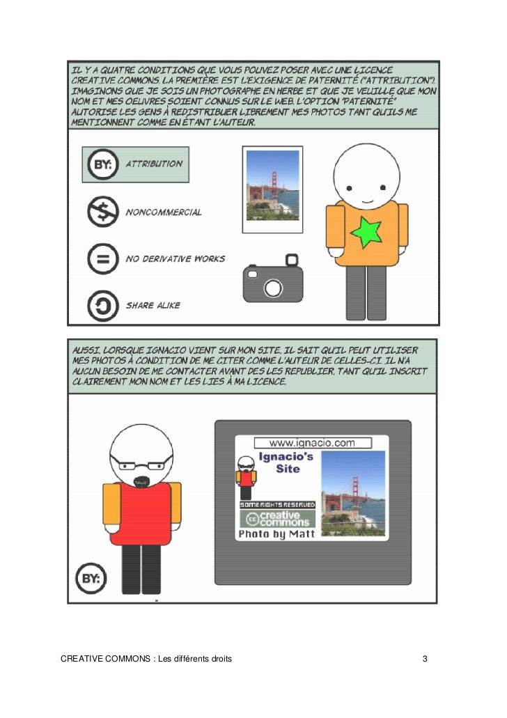020511 Mediaquiatine Creative commons Slide 3