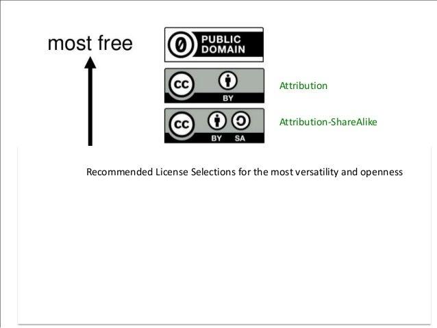 Source: Cable Green (http://www.slideshare.net/cgreen/textbook-rebellion-summit-7-1311) Attribution Attribution-ShareAlike...