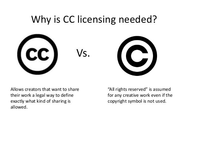 Introduction To Creative Commons Licensing