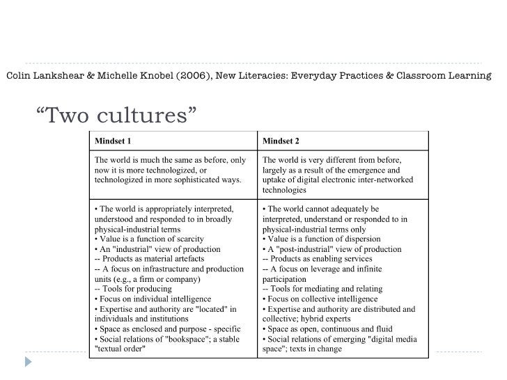""""""" Two cultures"""" Colin Lankshear & Michelle Knobel (2006), New Literacies: Everyday Practices & Classroom Learning"""