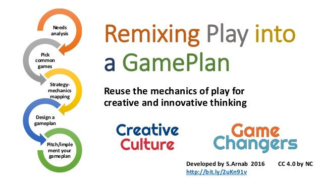Remixing Play into a GamePlan Reuse the mechanics of play for creative and innovative thinking Needs analysis Pick common ...