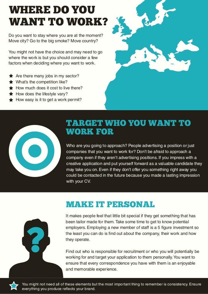 how to make creative cv