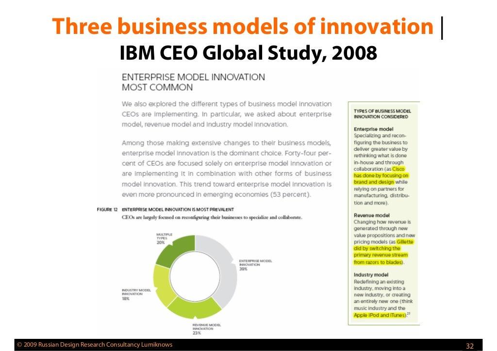 Innovation Corporation