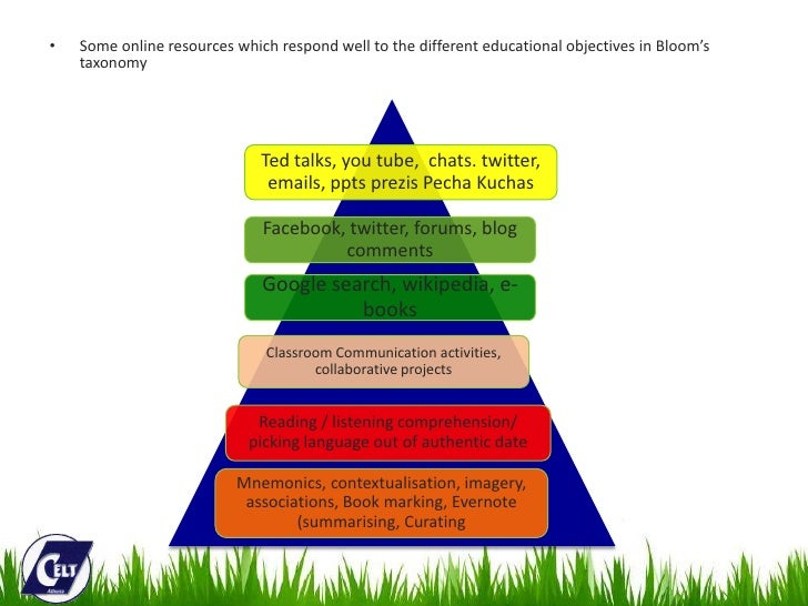 Creative Teaching & Learning - digitally